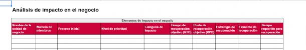 Descargar plantilla de Análisis de impacto en el negocio ISO 22301
